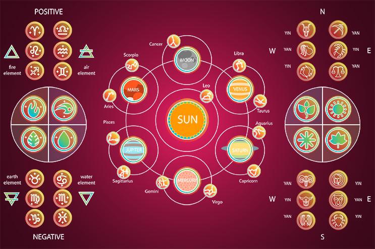 Cómo entender todo el potencial de tu signo zodiacal-MainPhoto