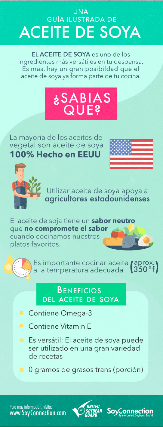 soybean-oil-infographic-Spanish-1