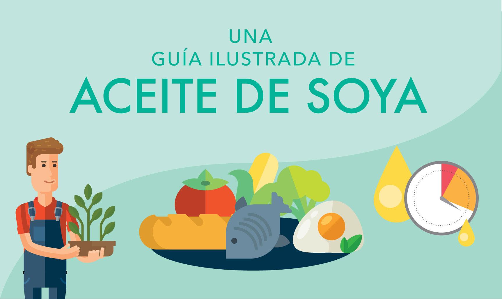 soybean-spanish-blog-post