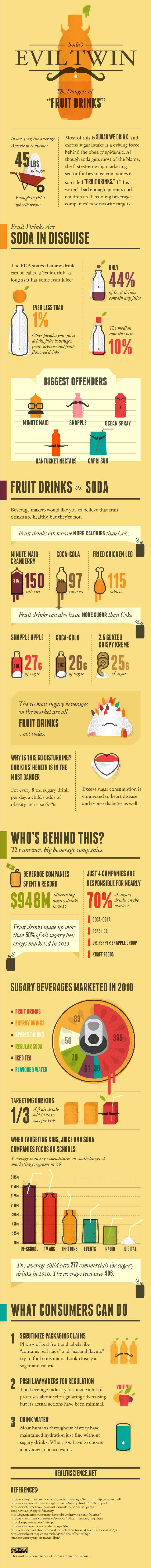 The-Dangers-of-Fruit-Drinks-Infographic