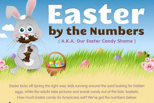 Easter-by-the-Numbers-or-Our-Easter-Candy-Shame-FeaturePhoto