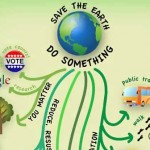 Happy-Earth-Day!-Make-a-Difference-Every-Day-FeaturePhoto