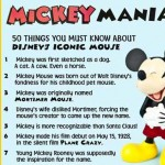 Mickey-Mania-Trivia-FeaturePhoto