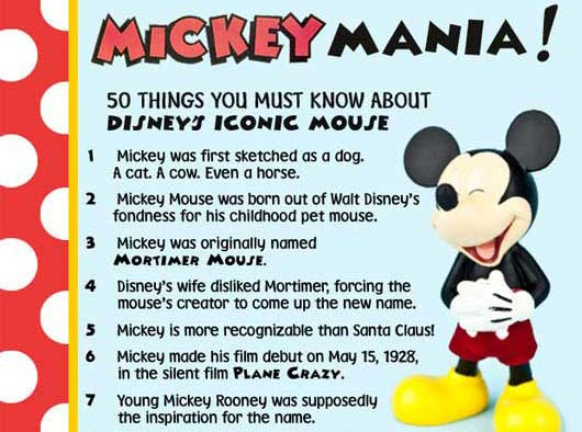 Mickey-Mania-Trivia-FeaturePhoto