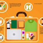 TSA-Packing-Tips-and-Guidelines-to-Help-Smooth-Your-Flight-FeaturePhoto