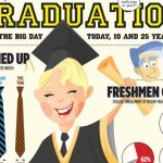 High-School-Graduation-How-Much-Has-Changed-in-25-Years--MainPhoto