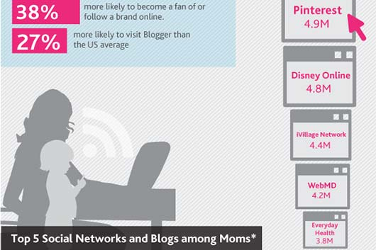 The-New-American-Mom--Tech-Savvy-&-Online-FeaturePhoto