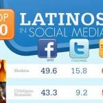 Top-40-Latinos-in-Social-Media-FeaturePhoto