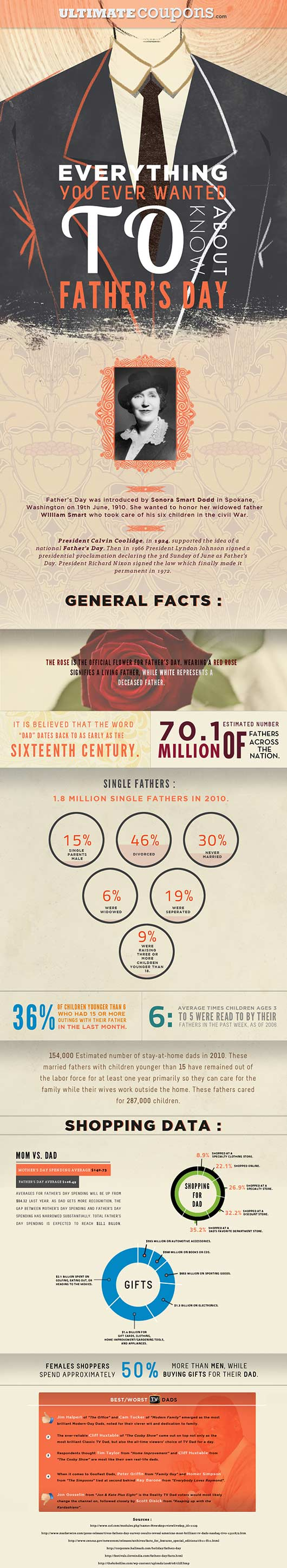 Everything-You-Ever-Wanted-to-Know-About-Father's-Day-INFO