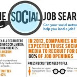 Job-Searches-and-Social-Media-MainPhoto