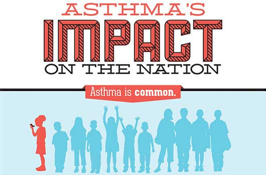 Asthma's-Impact-on-Children-and-Adults-FeaturePhoto