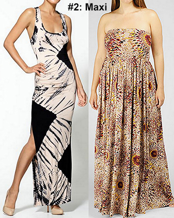 Turn Up the Heat With 6 Classic Summer Dresses-Slide2