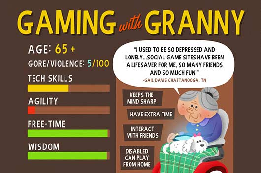 Gaming-with-Granny-FeaturePhoto