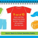 How-Moms-Spend-for-Back-to-School-FeaturePhoto