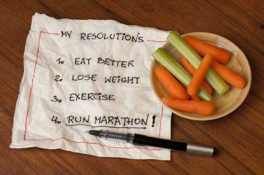 New Year resolutions to avoid