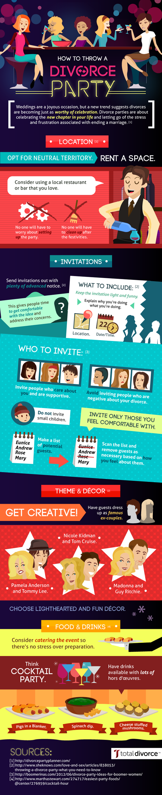 How to Throw a Divorce Party-Infographic