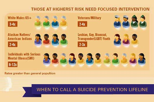Suicide-Infographic-FeaturePhoto