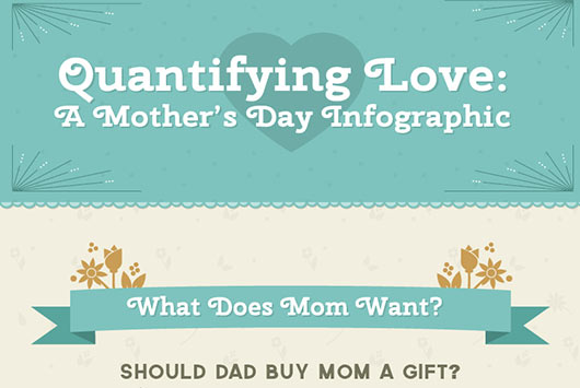 What-Do-Moms-Want-for-Mother's-Day--FeaturePhoto