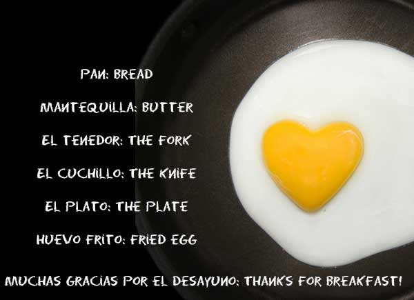 Breakfast Vocabulary and Phrases In Spanish For Your Kids!-SliderPhoto