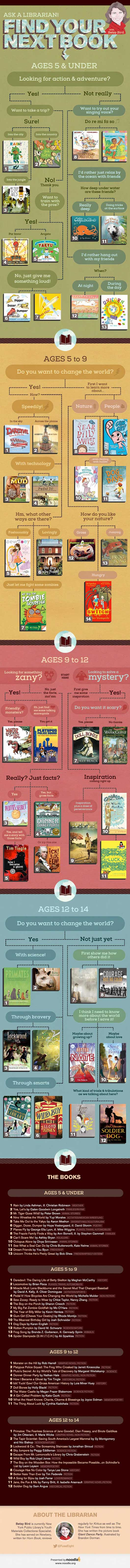 National Book Month-Infographic