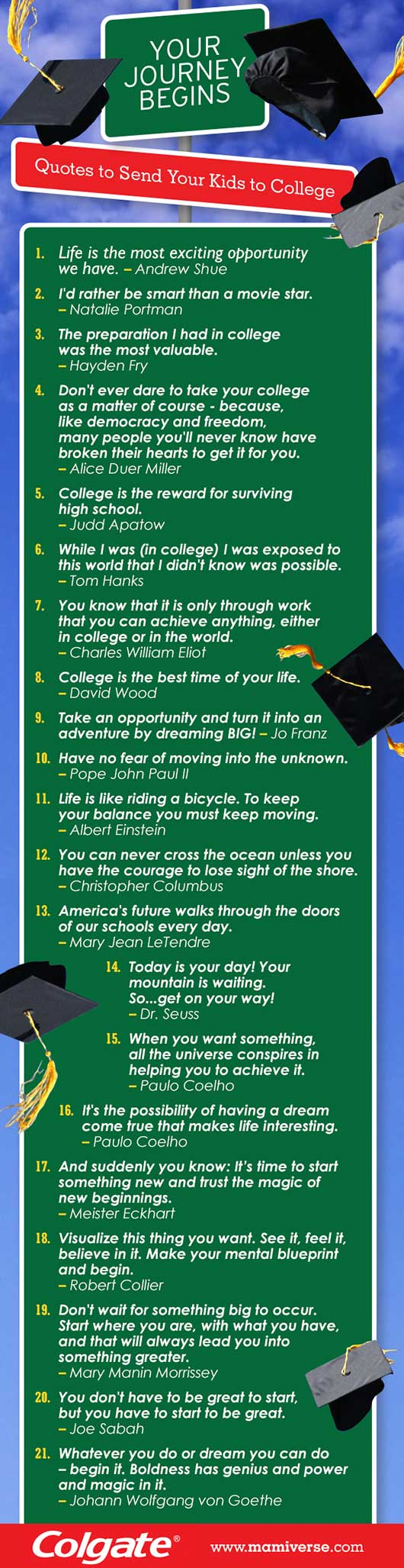 Quotes to Send Your Kids to College Your Journey Begins-Infographic