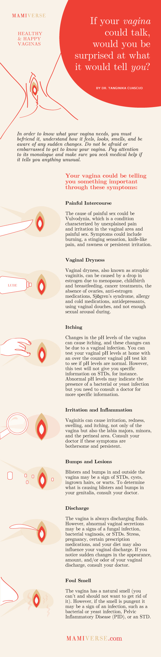 Women's Health The Art of a Happy Vagina-Infographic