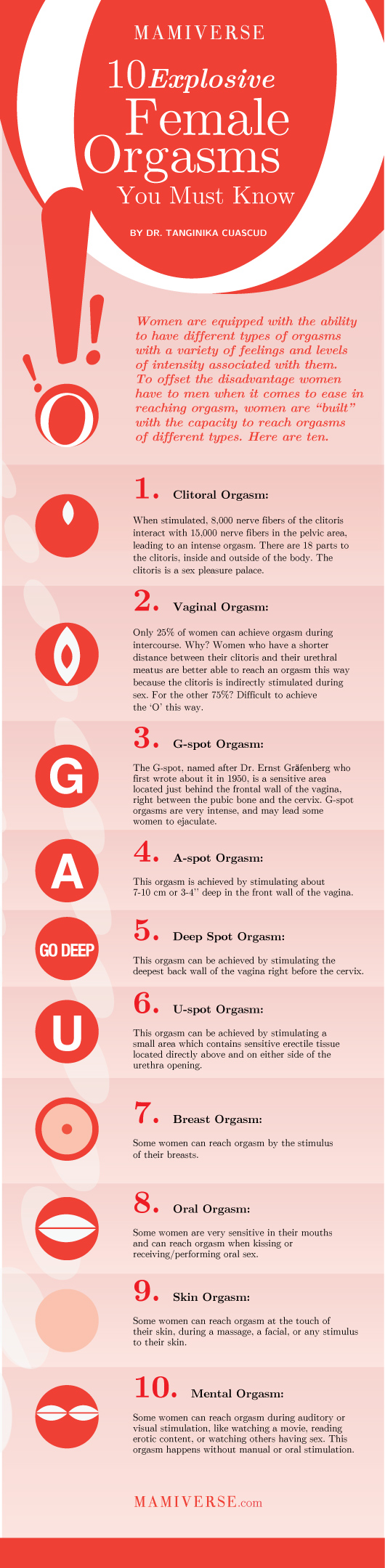 how to get an orgasm female Another position that allows her to have the most control of her orgasm is  a sex  educator and co-author of I Love Female Orgasm: An Extraordinary Orgasm .