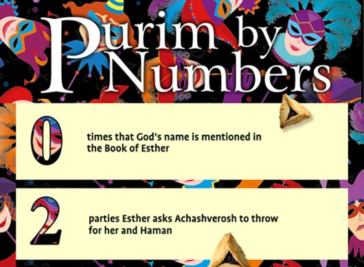Purim-By-Numbers-Infographic-FeaturePhoto